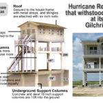 Hurricane Resistant Homes Texas Coast Survive Ike Worst