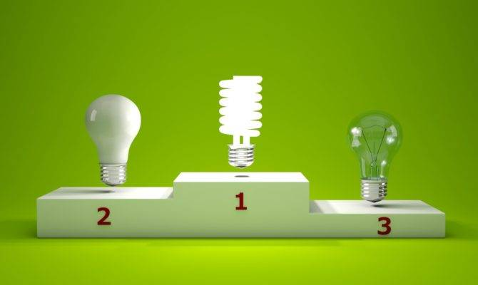 Improve Your Home Energy Efficiency Save Money