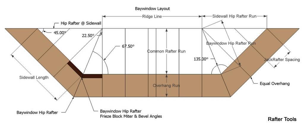 Inspiring Bay Window Plan Home Plans Blueprints