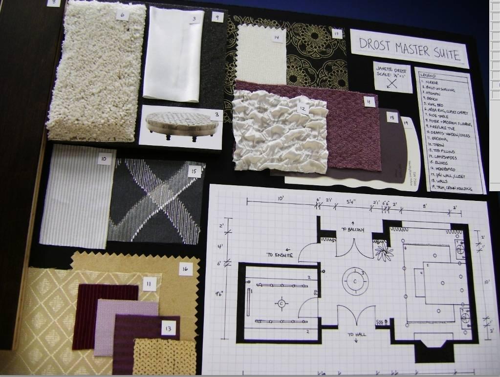 Interior Design Lesson Plans Plannin