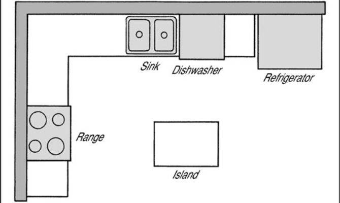 Island Kitchen Floor Plans Shaped
