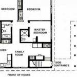Kerala Small Home Plans Homes Floor