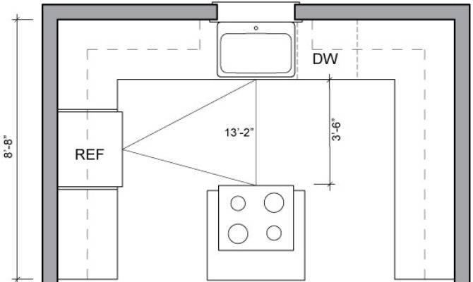 Kitchen Design Plans Island Peenmedia