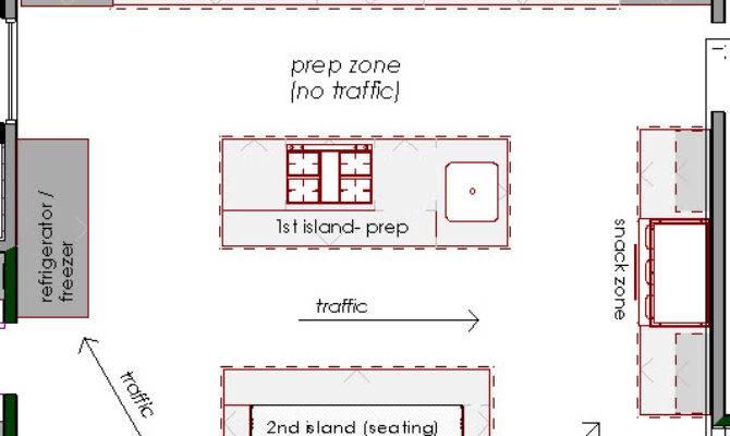 Kitchen Floor Plans Islands Decor Ideasdecor Ideas