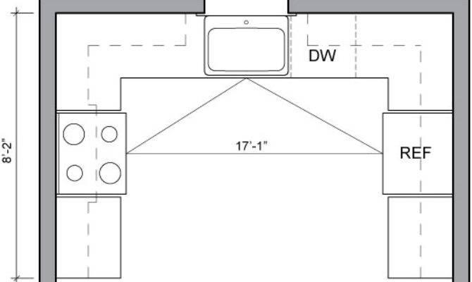 Kitchen Floor Plans Sample Layouts
