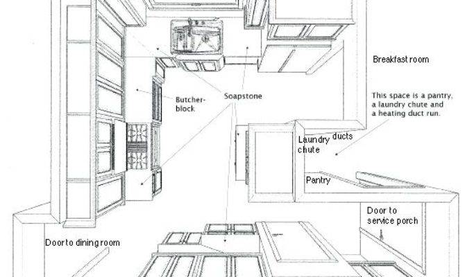 Kitchen Layout Design Trendy