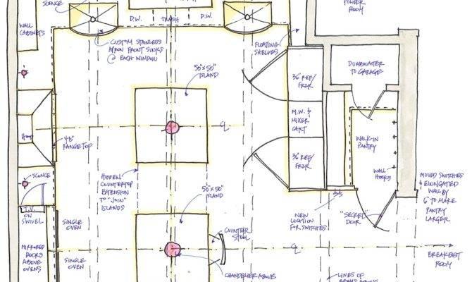 Kitchen Layout Illustrates Few Features Unique