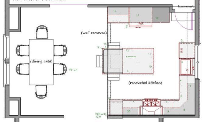 Kitchen Layouts Design Manifest