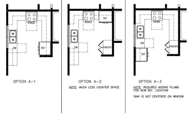 Kitchens Kitchen Collection Design Your Own Floor Plan