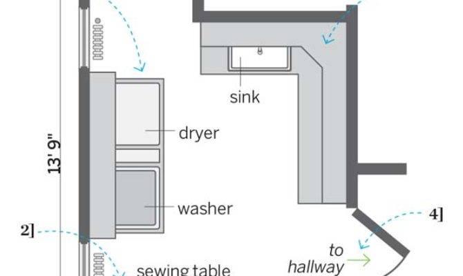Laundry Room Floor Plan Gurus