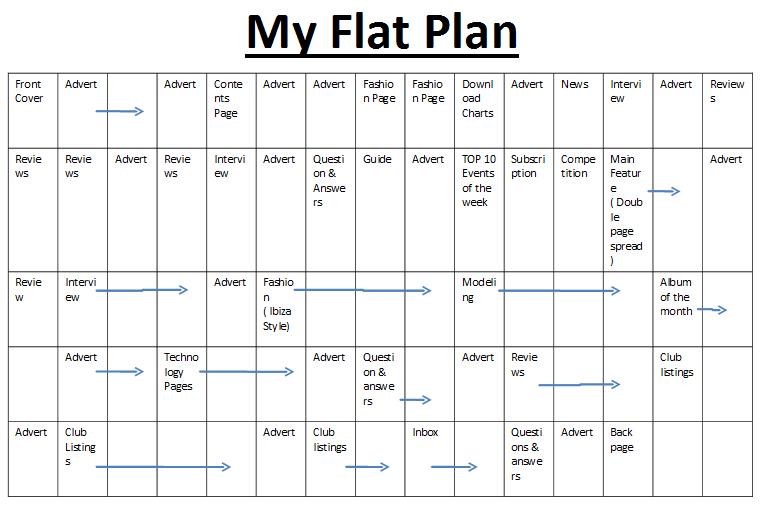 Leah Kerner Flat Plan Music Magazine
