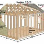 Learn Build Your Own Garden Shed Plans Gabret