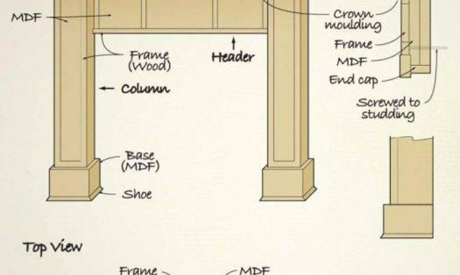 Marvelous Fireplace Mantel Plans Diy Surround