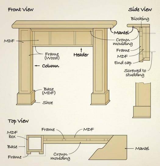 Marvelous Fireplace Mantel Plans Diy Surround