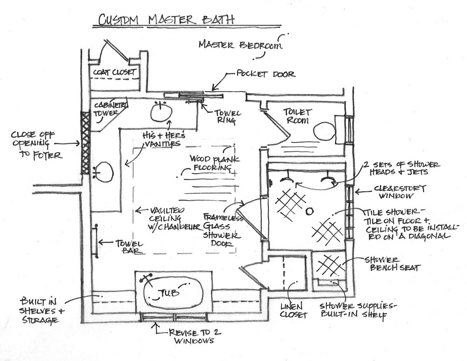 Master Bathroom Layouts Small Spaces Home Decorating