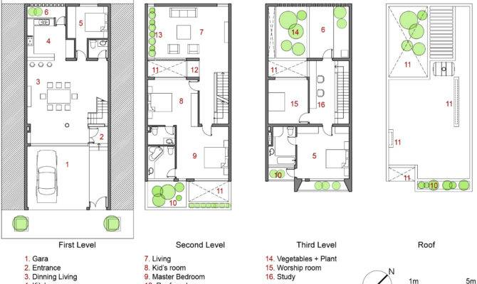Minimalist Home House Architects Keribrownhomes
