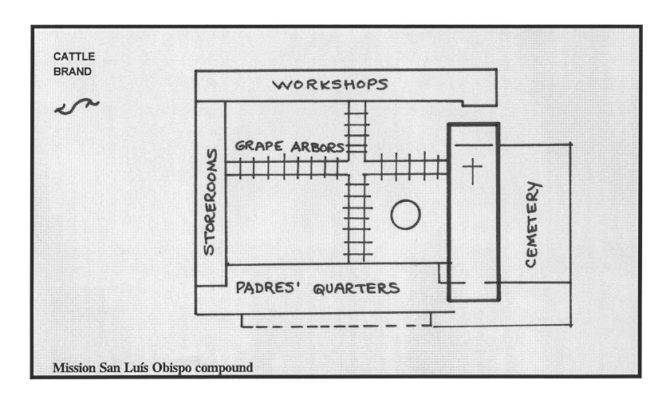 Mission San Luis Obispo Today House Plans
