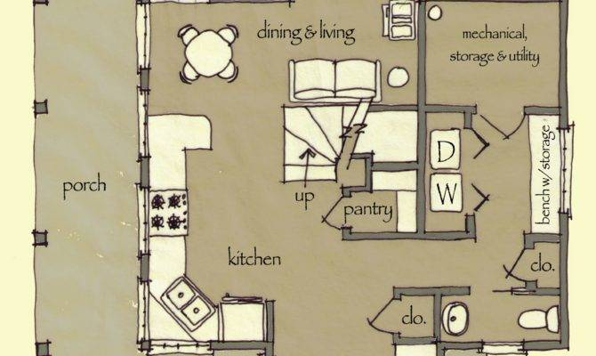 Most Energy Efficient Small Home Design