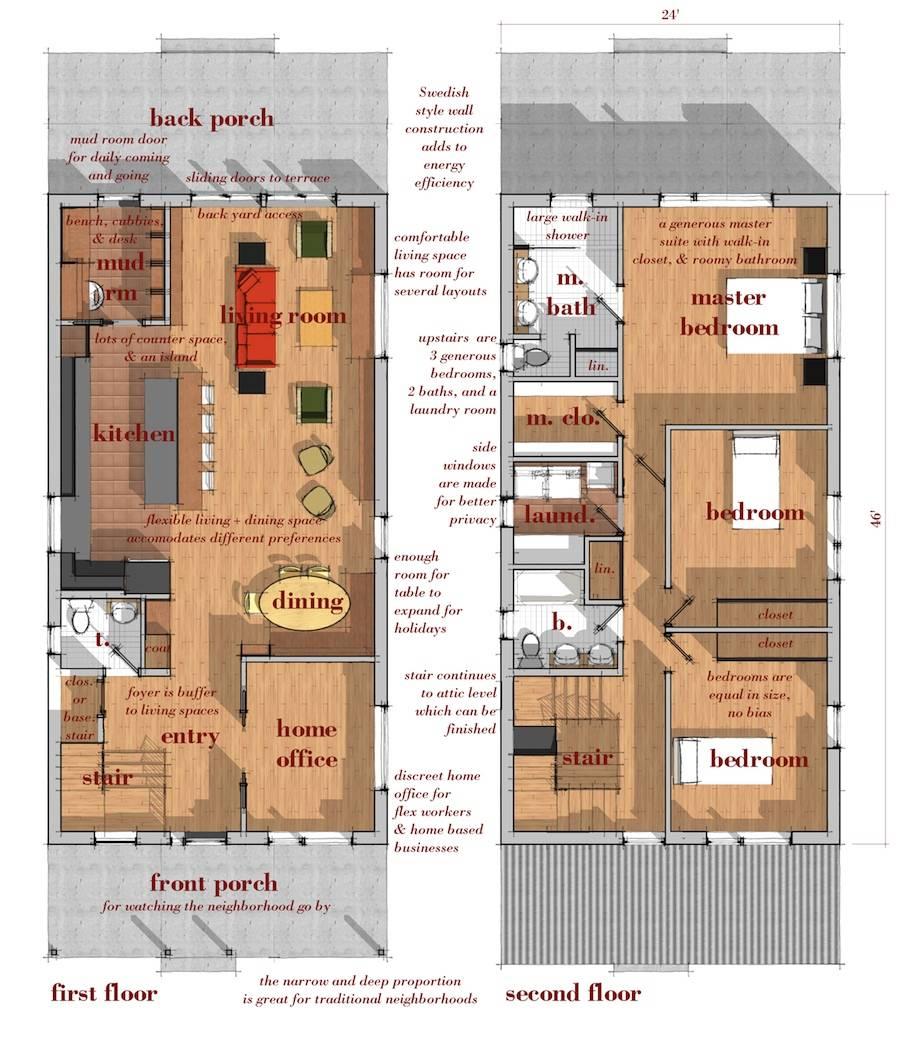 New Narrow Lot Modern Infill House Plans Plucker Design
