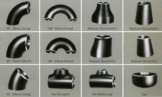 Normal Types Pipe Fittings Sunny Steel Enterprise