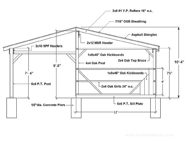 Our Buildings Reserve Right Change Construction Details