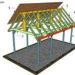 Outdoor Pavilion Plans Garden Build
