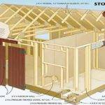 Outdoor Shed Plans Garden Storage