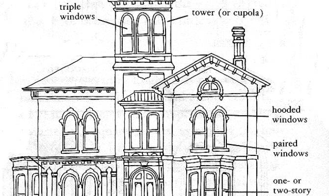 Photos Victorian Architecture Characteristics