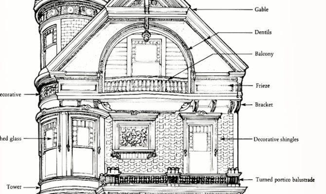 Pin Alexandra Amaya Victorian Dwellings Pinterest