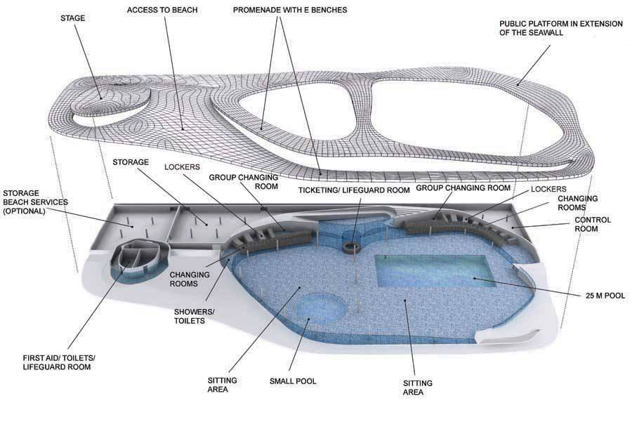 Pin Swimming Pool Details Drawing Pinterest
