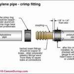 Pipe Polybutylene Plumbing Plastic Installation Specs