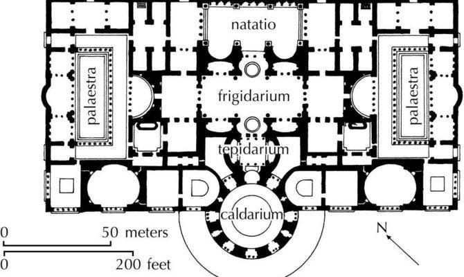 Plan Baths Caracella Early Imperial Period