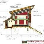 Plans Chicken Coop Design Build
