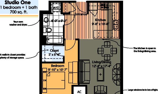 Ranch Open Cottage Finder Modern Home Single Bedroom Apartment Plans