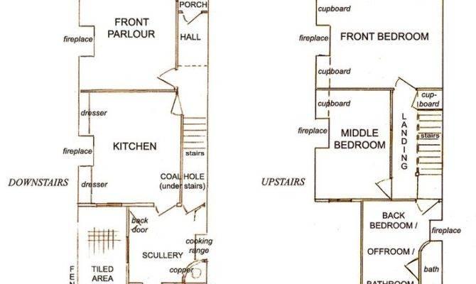 Ranch Style House Plans Houses Kerala Floor Plan
