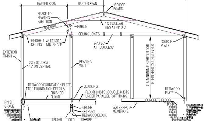 Residential Construction Guide Roof Ceiling Framing