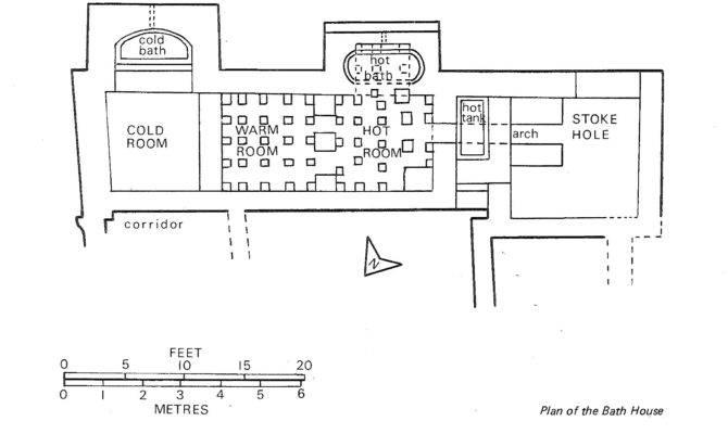 Roman Bath House Layout Scaled Plan