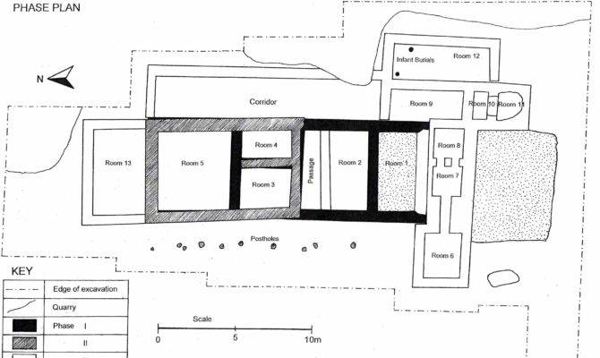 Roman Villa Plan Edward Clark