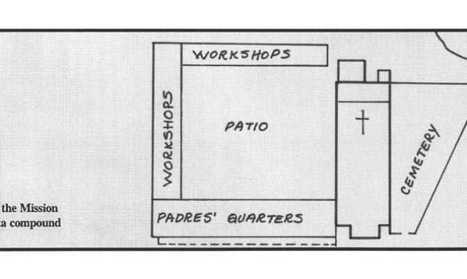 San Gabriel Mission Floor Plan Old