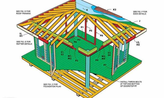Screen House Plans Handyman