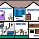 Senteachingresources Room Found House