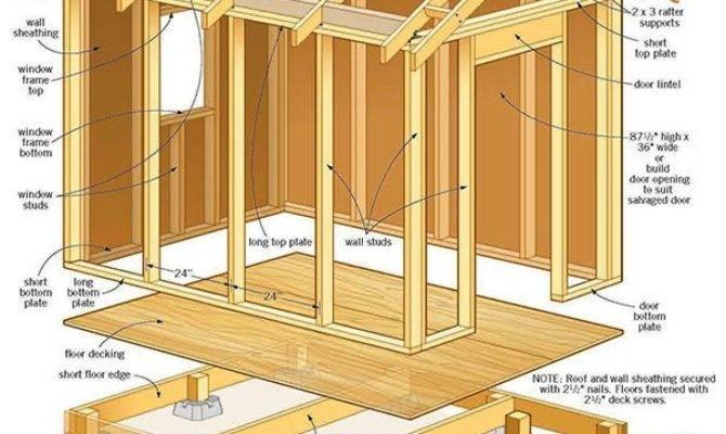 Shed Plans Blueprints Sturdy Gable