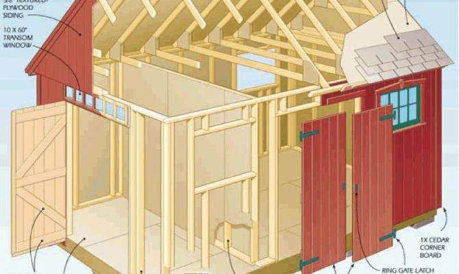 Shed Plans Points Prepare Case Strategy