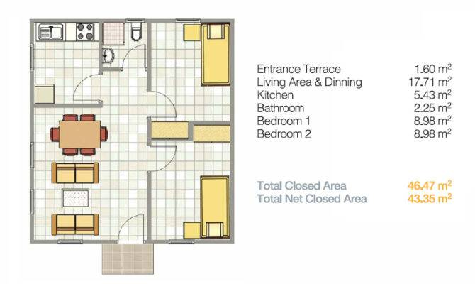Simple Low Cost House Plans Itm Tramet Moa