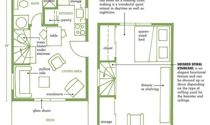 Small Cabin Floor Plans Cozy Compact Spacious