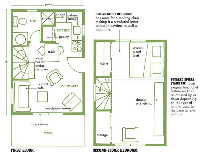 Small Cabin Floorplans Home Plans Design