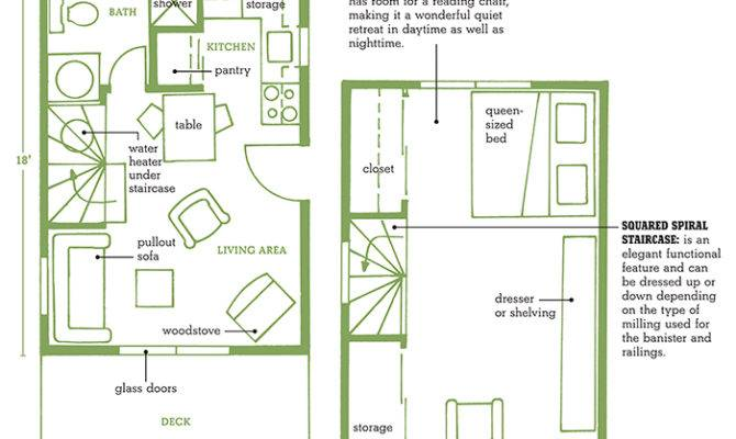 Small Cabin Plans Floor Loft
