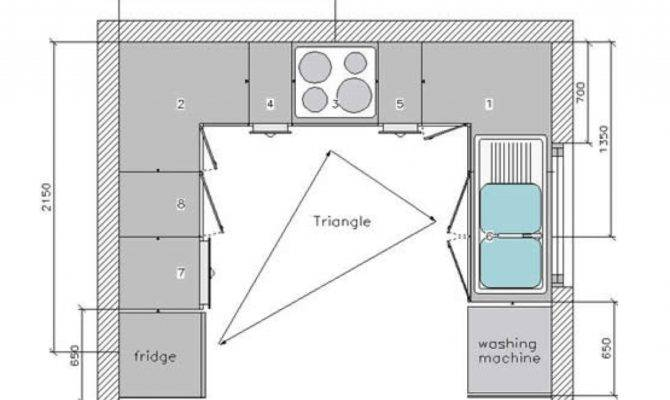 Small Kitchen Design Floor Plans
