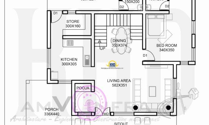Square Yards House Elevation Plan Kerala Home