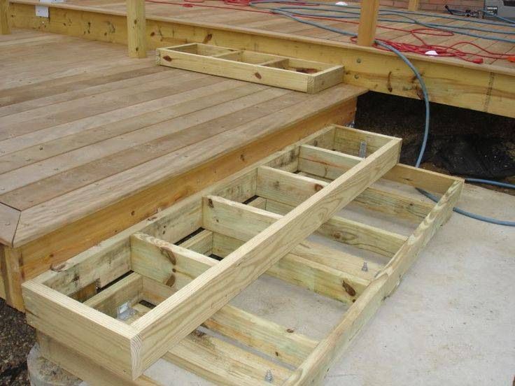 Step Framing Deck Steps Pinterest Decks Stairs